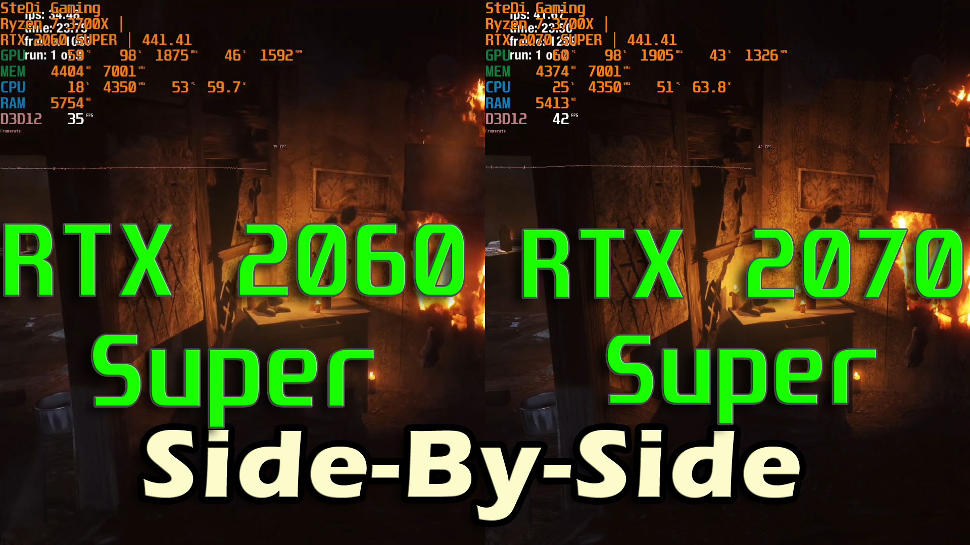 RTX 2060 SUPER vs. RTX 2070 SUPER: Fortnite, BF5, RDR2 & More