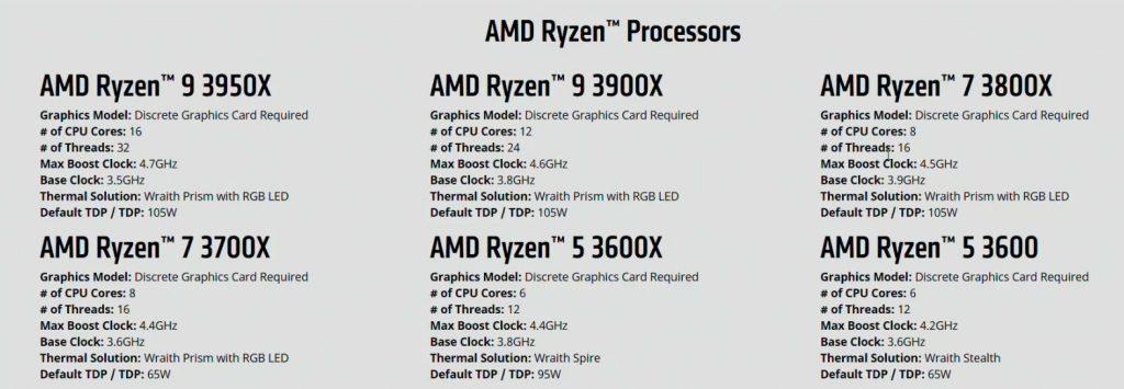 AMD Ryzen 3000 Series & Radeon RX 5700 Series – SteDi Gaming