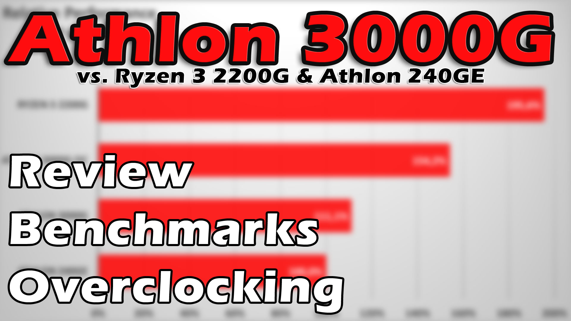 AMD Athlon 3000G Review & Performance Benchmark